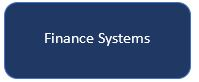 Finance Systems